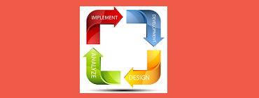 Oliver Dithmer Softwareentwicklung